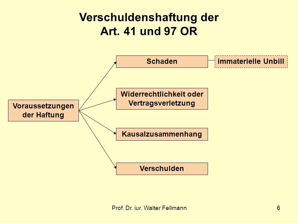 Prof. Dr. iur. Walter Fellmann6 Voraussetzungen der Haftung Verschuldenshaftung der Art. 41 und 97 OR Schaden Widerrechtlichkeit oder Vertragsverletzu