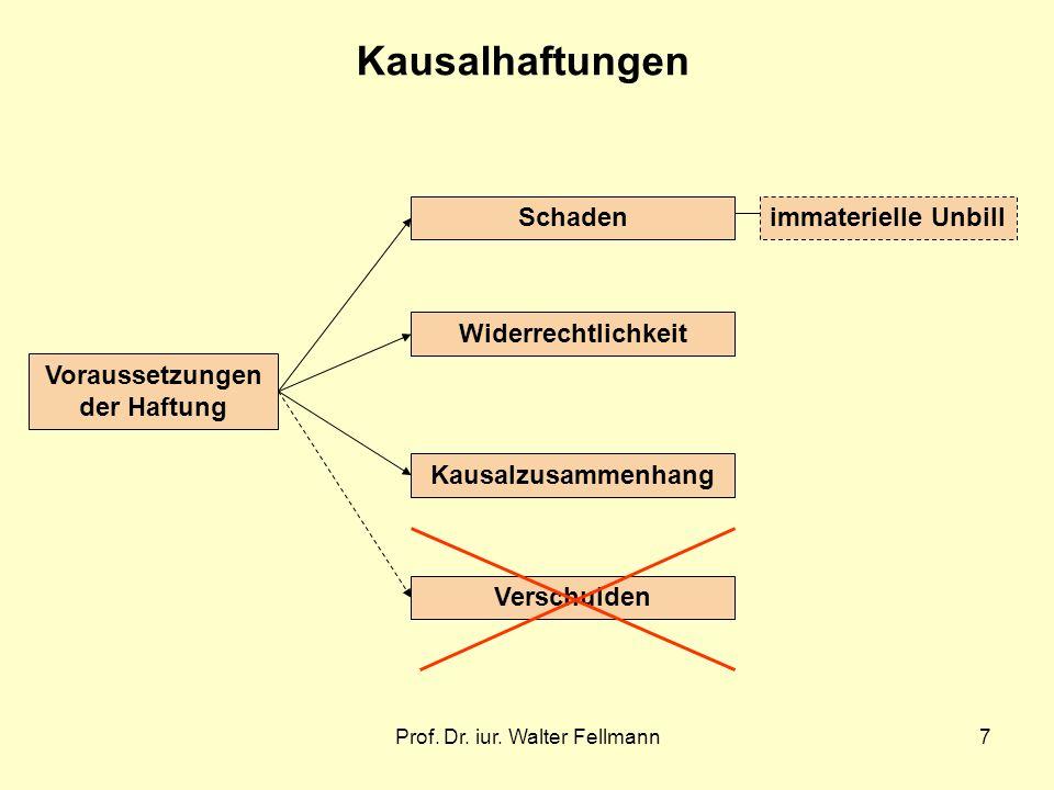 Prof. Dr. iur. Walter Fellmann7 Voraussetzungen der Haftung Kausalhaftungen Schaden Widerrechtlichkeit Kausalzusammenhang Verschulden immaterielle Unb