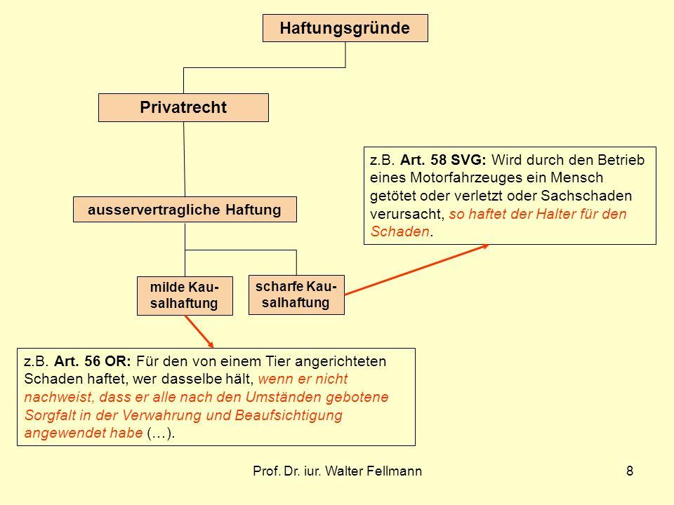 Prof. Dr. iur. Walter Fellmann8 milde Kau- salhaftung scharfe Kau- salhaftung ausservertragliche Haftung Privatrecht Haftungsgründe z.B. Art. 56 OR: F