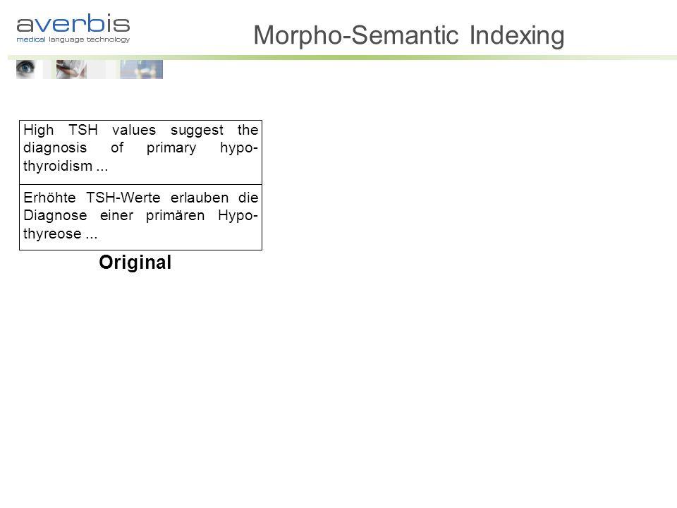 Morpho-Semantic Indexing High TSH values suggest the diagnosis of primary hypo- thyroidism... Original Erhöhte TSH-Werte erlauben die Diagnose einer p