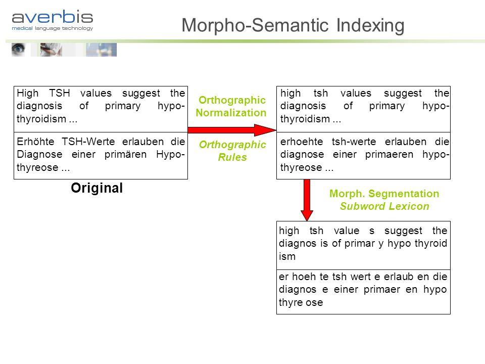Morpho-Semantic Indexing high tsh value s suggest the diagnos is of primar y hypo thyroid ism er hoeh te tsh wert e erlaub en die diagnos e einer prim