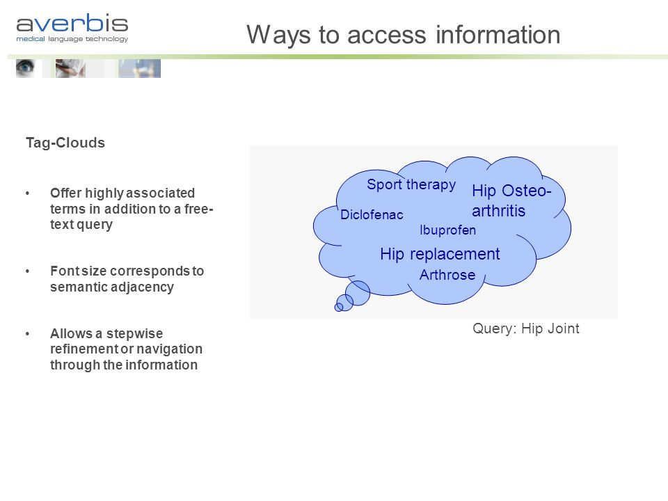Ways to access information Tag-Clouds Offer highly associated terms in addition to a free- text query Font size corresponds to semantic adjacency Allows a stepwise refinement or navigation through the information Hip Osteo- arthritis Arthrose Hip replacement Ibuprofen Diclofenac Sport therapy Query: Hip Joint