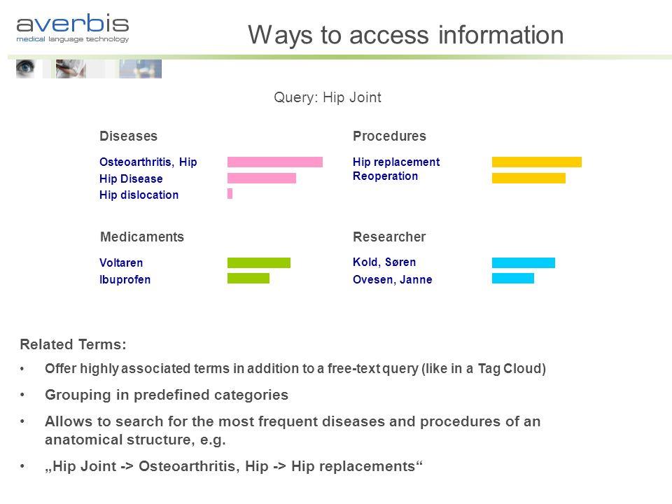 Ways to access information Osteoarthritis, Hip Hip Disease Diseases Hip dislocation Hip replacement Reoperation Procedures Voltaren Ibuprofen Medicame