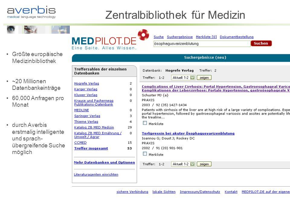 Zentralbibliothek für Medizin Größte europäische Medizinbibliothek ~20 Millionen Datenbankeinträge 60,000 Anfragen pro Monat durch Averbis erstmalig i