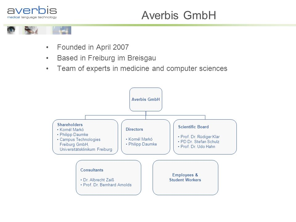 Averbis GmbH Founded in April 2007 Based in Freiburg im Breisgau Team of experts in medicine and computer sciences Averbis GmbH Shareholders Kornél Ma