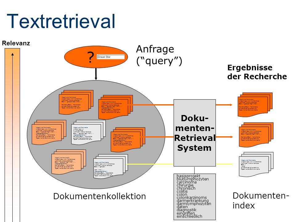 Textretrieval Ergebnisse der Recherche Anfrage (query) .