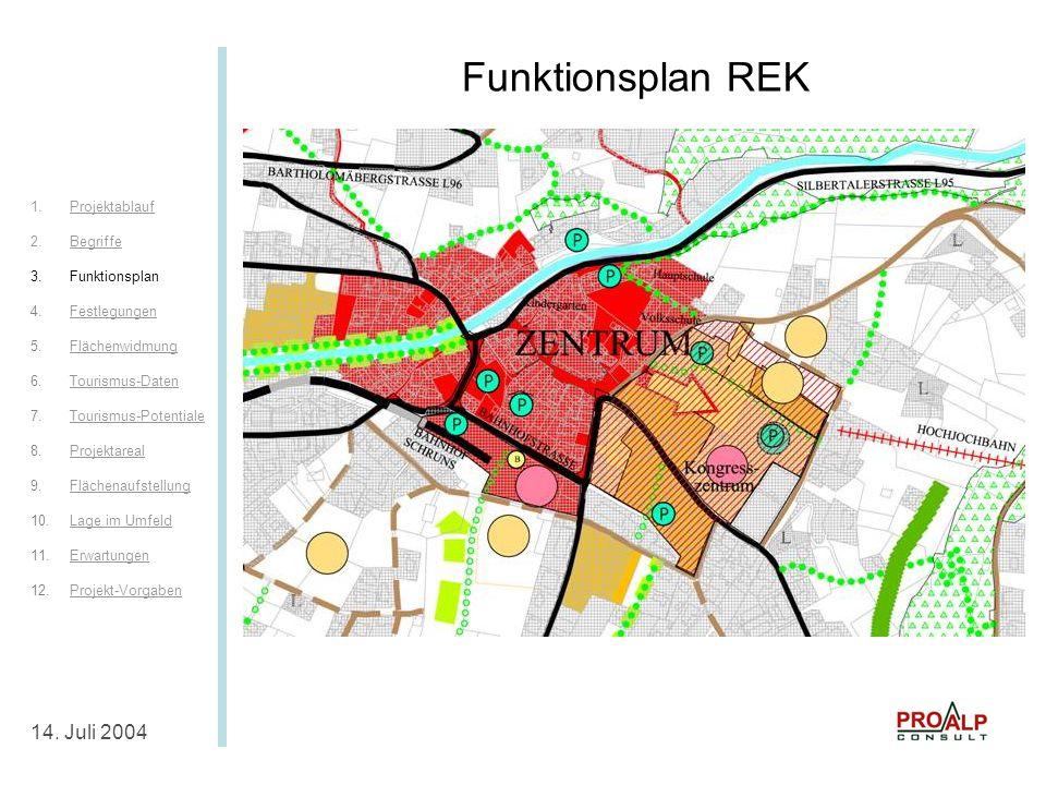 Funktionsplan REK 14.