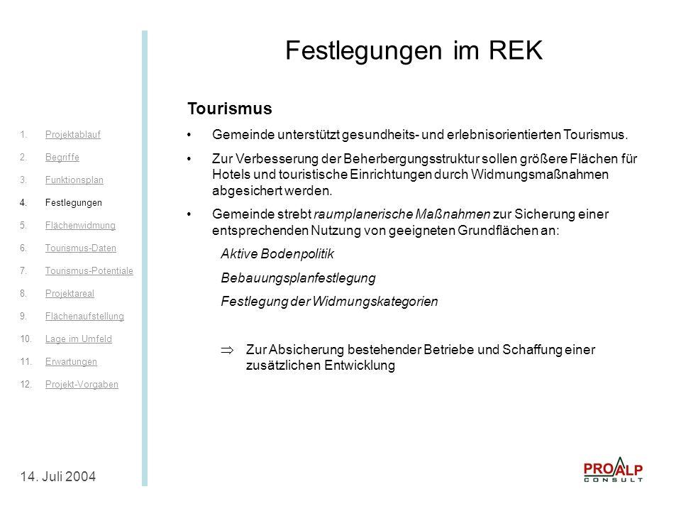 Festlegungen im REK I 14.