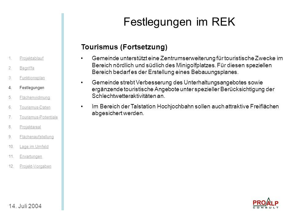 Festlegungen im REK II 14.