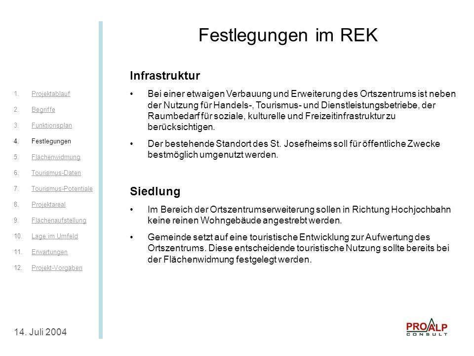 Festlegungen im REK III 14.