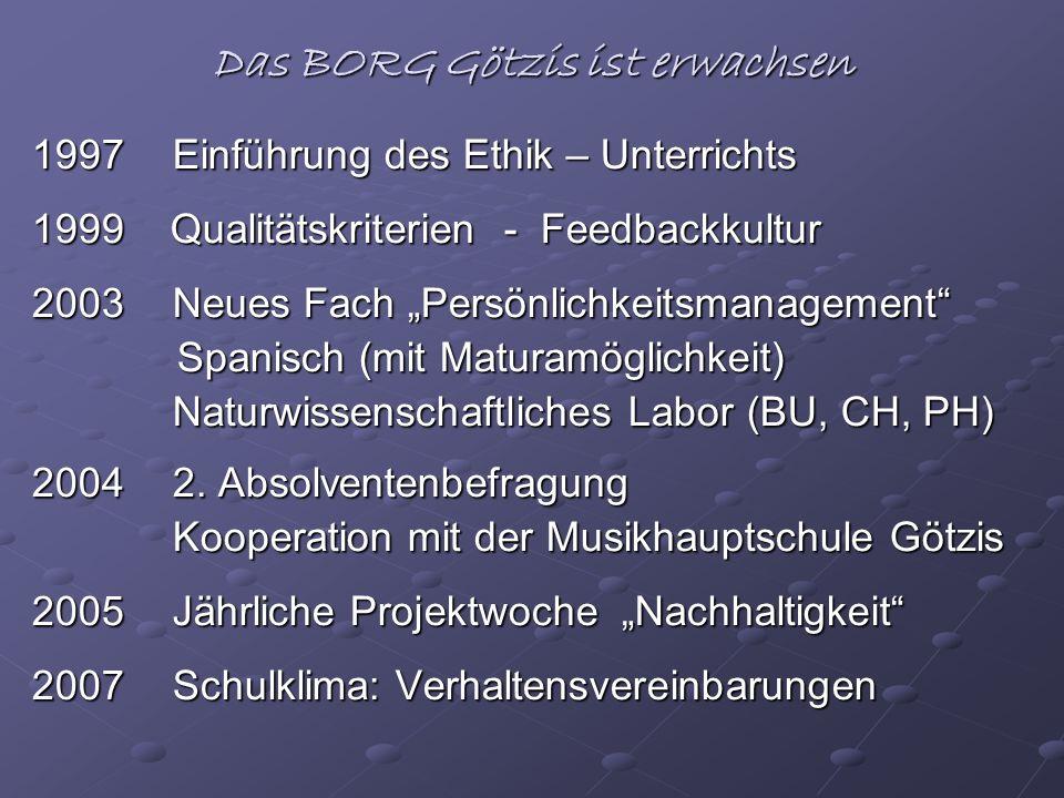 Das BORG Götzis ist erwachsen 1997 Einführung des Ethik – Unterrichts 1999 Qualitätskriterien - Feedbackkultur 2003 Neues Fach Persönlichkeitsmanageme