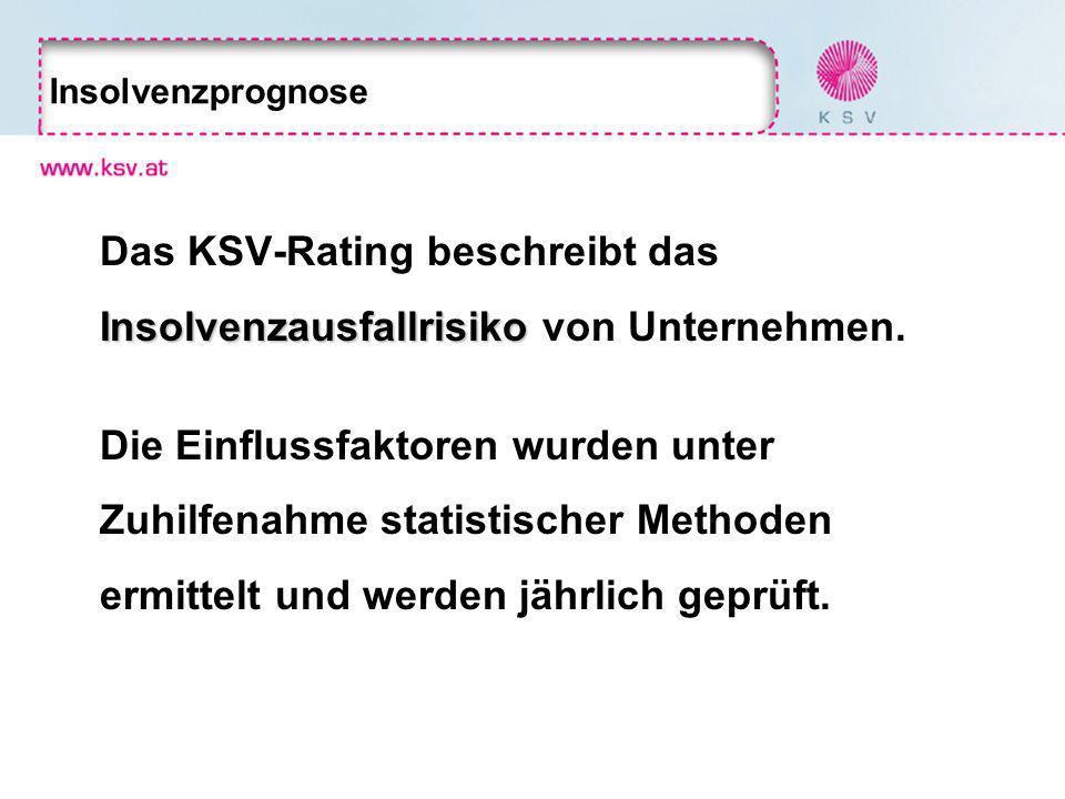 Insolvenzprognose Insolvenzausfallrisiko Das KSV-Rating beschreibt das Insolvenzausfallrisiko von Unternehmen.