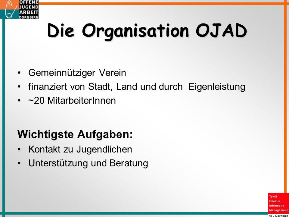 Die Organisation OJAD Gemeinnütziger Verein finanziert von Stadt, Land und durch Eigenleistung ~20 MitarbeiterInnen Wichtigste Aufgaben: Kontakt zu Ju