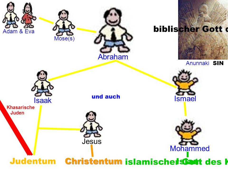 Jesus Isaak Ismael Mohammed Judentum Islam Anunnaki SIN Adam & Eva Abraham Christentum und auch Khasarische Juden Mose(s) biblischer Gott des AT islam