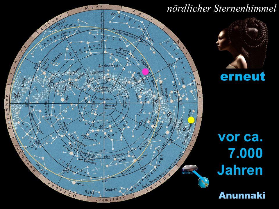 nördlicher SternenhimmelY vor ca. 7.000 Jahren Nibiru erneut Anunnaki