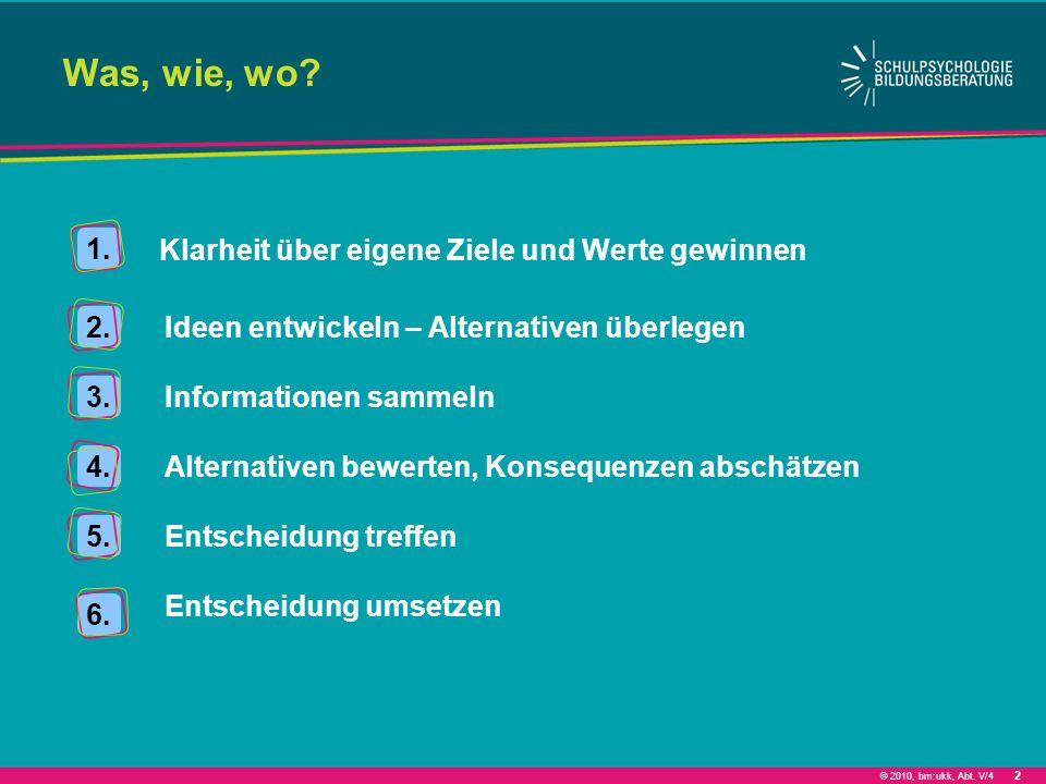 © 2010, bm:ukk, Abt. V/4 2 Was, wie, wo? Klarheit über eigene Ziele und Werte gewinnen 1. Ideen entwickeln – Alternativen überlegen Informationen samm
