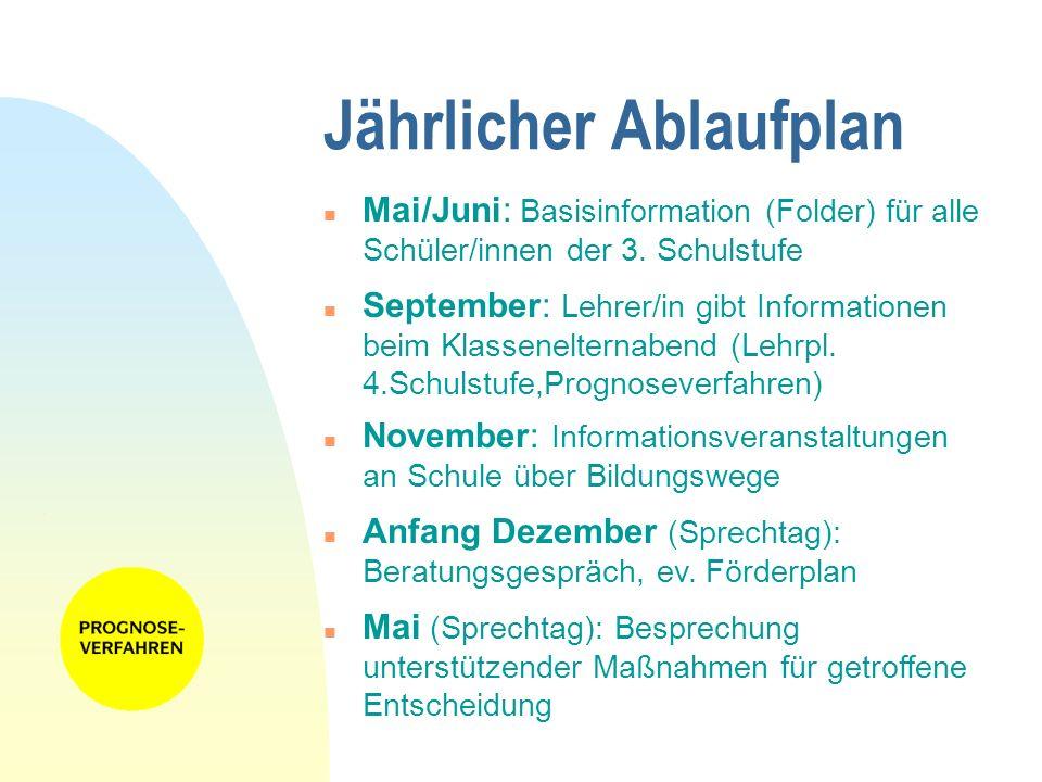 Jährlicher Ablaufplan n September: Lehrer/in gibt Informationen beim Klassenelternabend (Lehrpl. 4.Schulstufe,Prognoseverfahren) n November: Informati