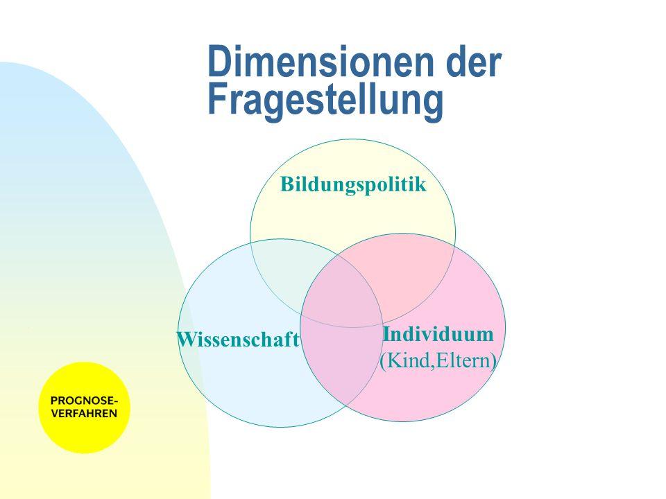 Dimensionen der Fragestellung Bildungspolitik Individuum (Kind,Eltern) Wissenschaft