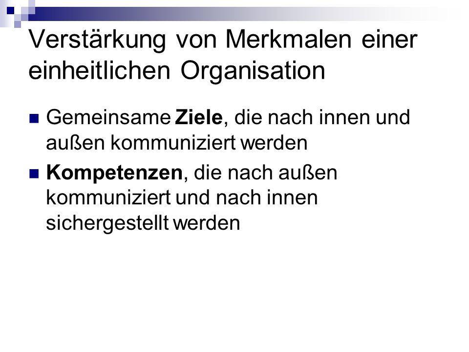 Verstärkung von Merkmalen einer einheitlichen Organisation Gemeinsame Ziele, die nach innen und außen kommuniziert werden Kompetenzen, die nach außen