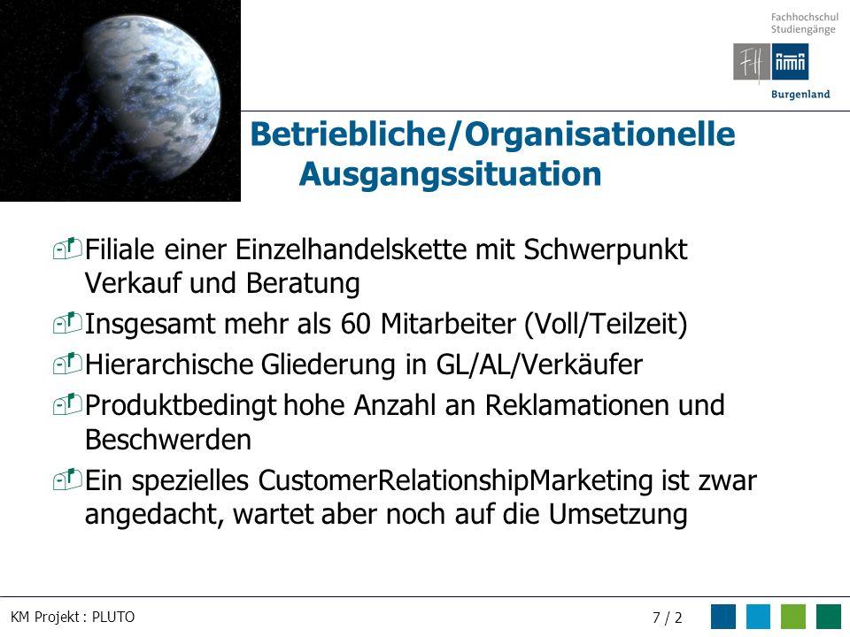 KM Projekt : PLUTO 7 / 2 Filiale einer Einzelhandelskette mit Schwerpunkt Verkauf und Beratung Insgesamt mehr als 60 Mitarbeiter (Voll/Teilzeit) Hiera