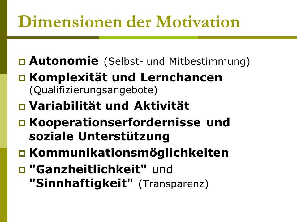 Dimensionen der Motivation Autonomie (Selbst- und Mitbestimmung) Komplexität und Lernchancen (Qualifizierungsangebote) Variabilität und Aktivität Koop