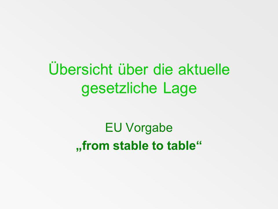 Übersicht über die aktuelle gesetzliche Lage EU Vorgabe from stable to table