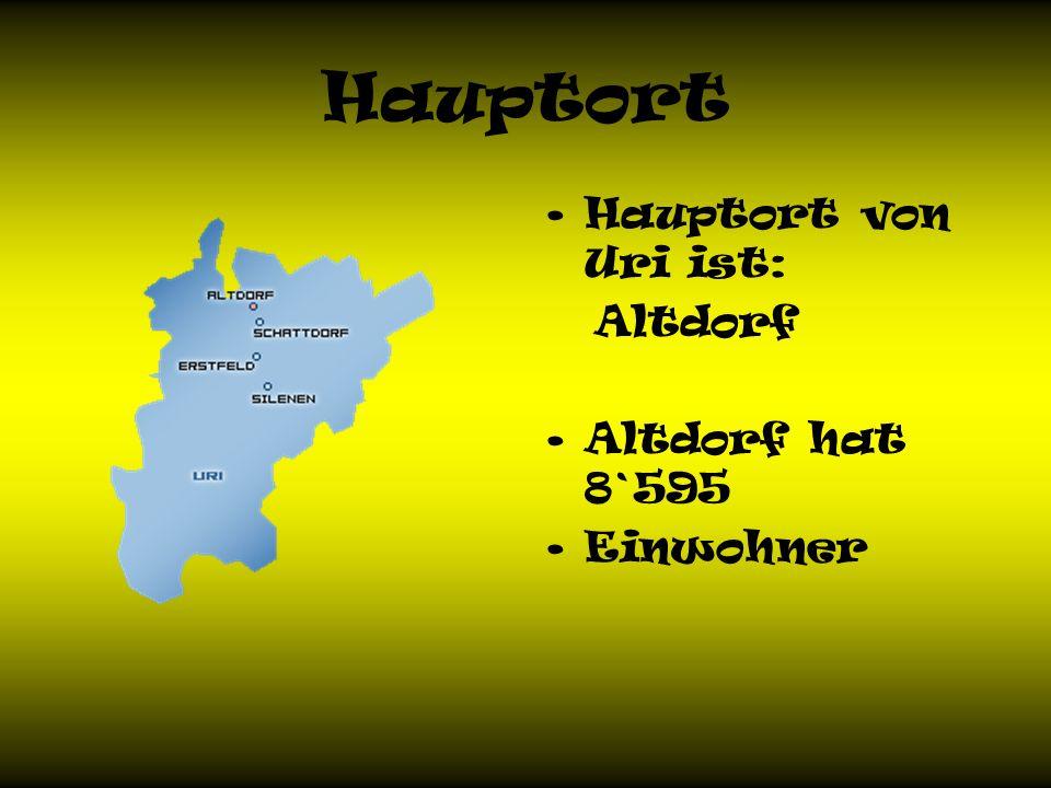 Einwohner und Fläche Einwohner: 34`948 Fläche : 1`077km 2