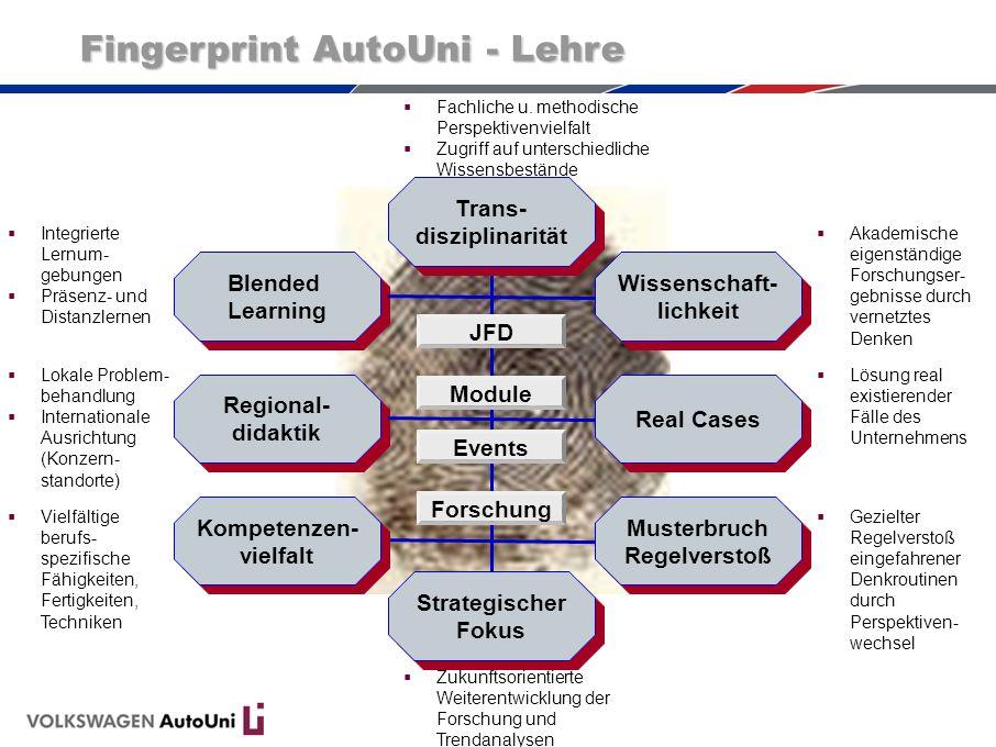 Fingerprint AutoUni - Lehre Blended Learning Wissenschaft- lichkeit Musterbruch Regelverstoß JFD Module Events Forschung Regional- didaktik Real Cases