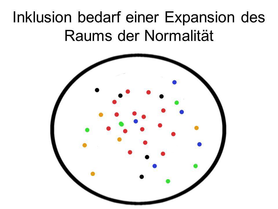 Inklusion bedarf einer Expansion des Raums der Normalität