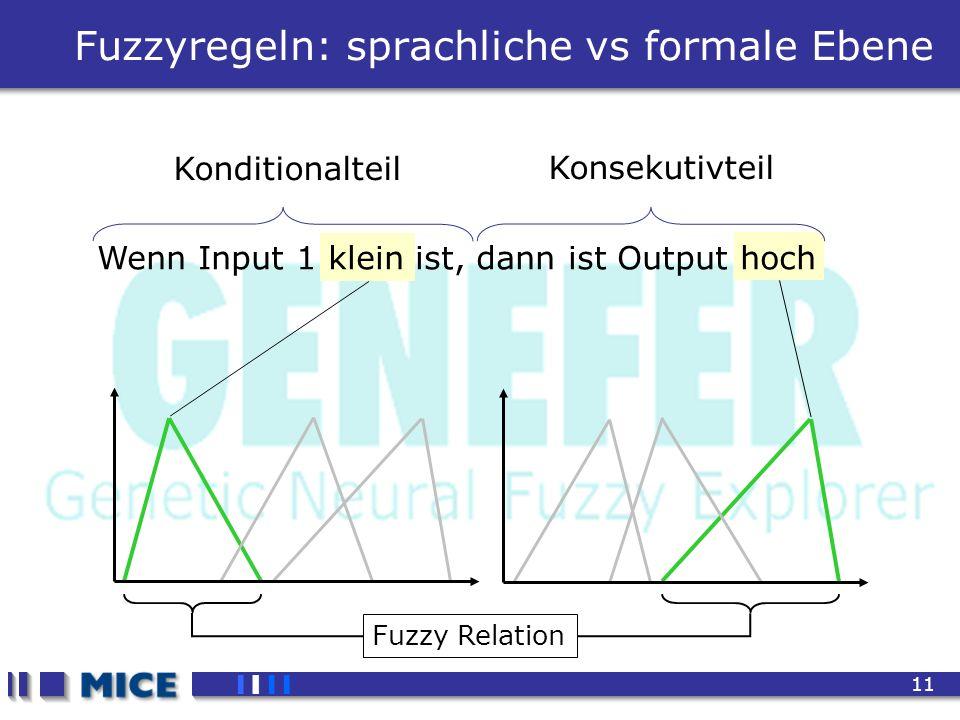 CEF 2001, New Haven 11 Fuzzyregeln: sprachliche vs formale Ebene Wenn Input 1 klein ist, dann ist Output hoch Konditionalteil Konsekutivteil Fuzzy Relation