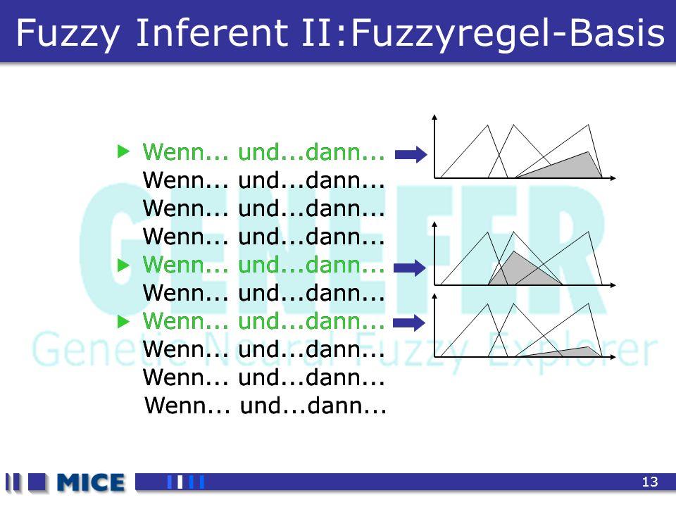 CEF 2001, New Haven 13 Wenn... und...dann... Fuzzy Inferent II:Fuzzyregel-Basis
