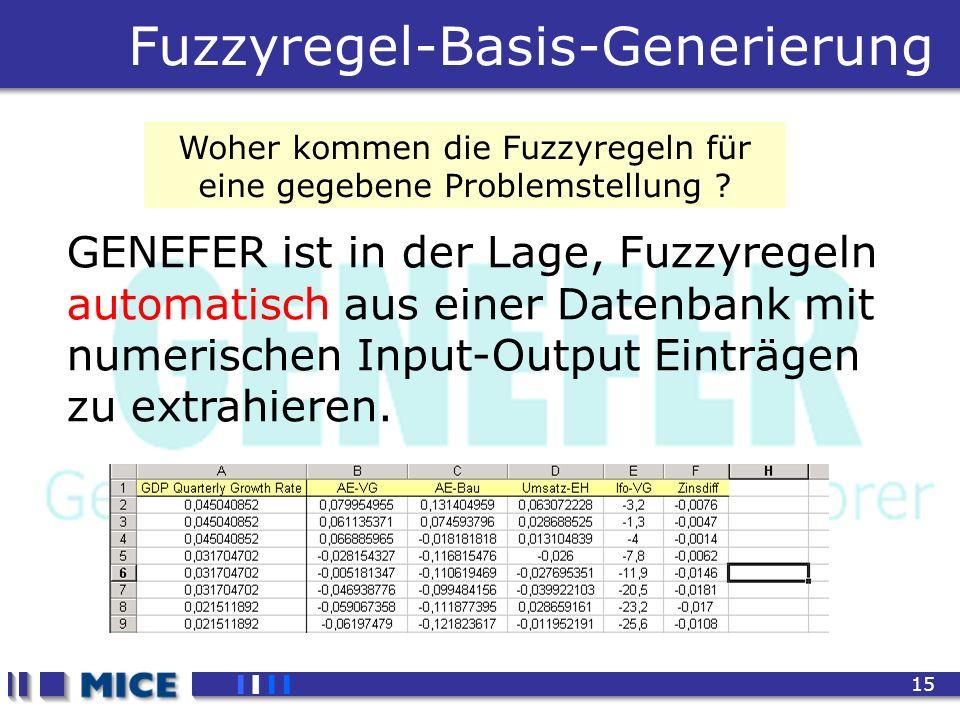 CEF 2001, New Haven 15 Fuzzyregel-Basis-Generierung Woher kommen die Fuzzyregeln für eine gegebene Problemstellung ? GENEFER ist in der Lage, Fuzzyreg