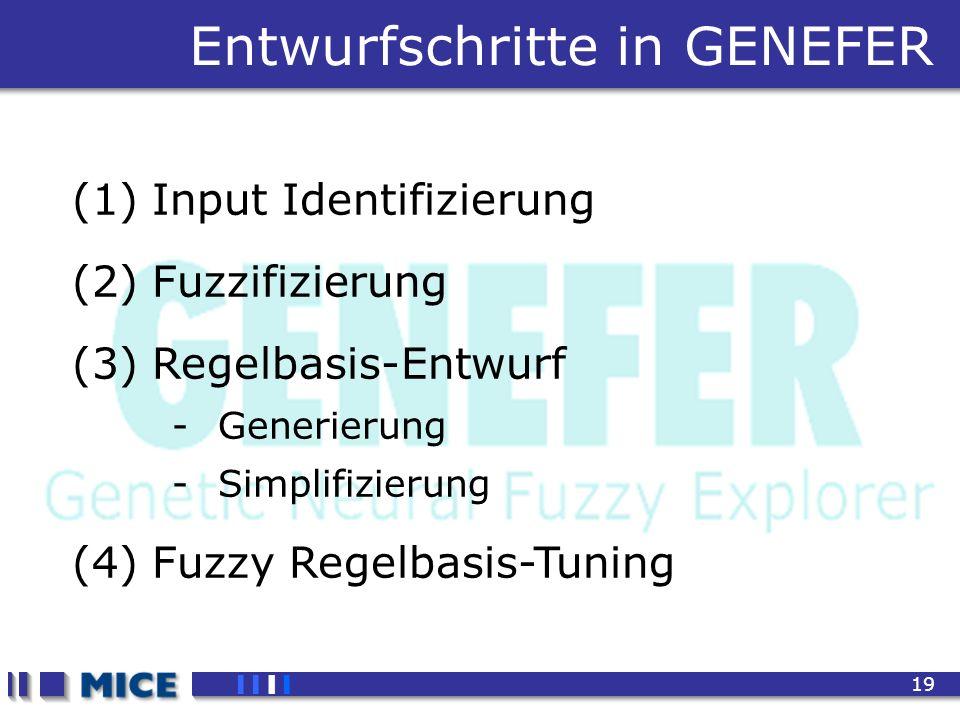 CEF 2001, New Haven 19 Entwurfschritte in GENEFER (1)Input Identifizierung (2)Fuzzifizierung (3)Regelbasis-Entwurf -Generierung -Simplifizierung (4)Fu