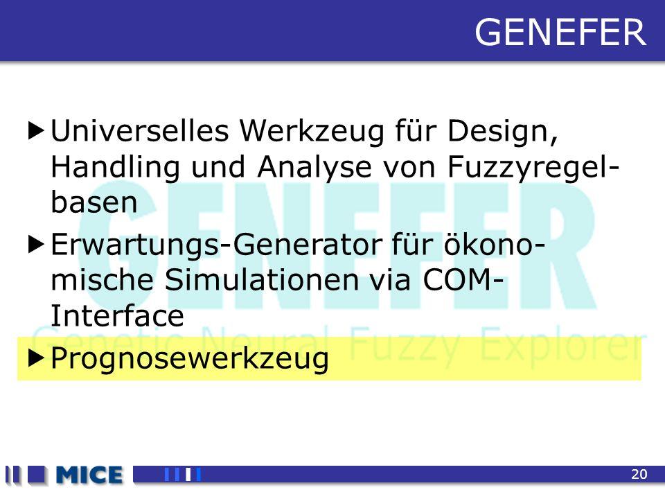 CEF 2001, New Haven 20 GENEFER Universelles Werkzeug für Design, Handling und Analyse von Fuzzyregel- basen Erwartungs-Generator für ökono- mische Simulationen via COM- Interface Prognosewerkzeug