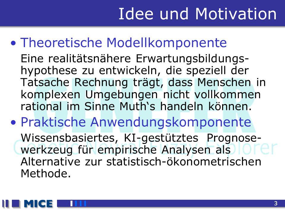 CEF 2001, New Haven 3 Idee und Motivation Theoretische Modellkomponente Eine realitätsnähere Erwartungsbildungs- hypothese zu entwickeln, die speziell