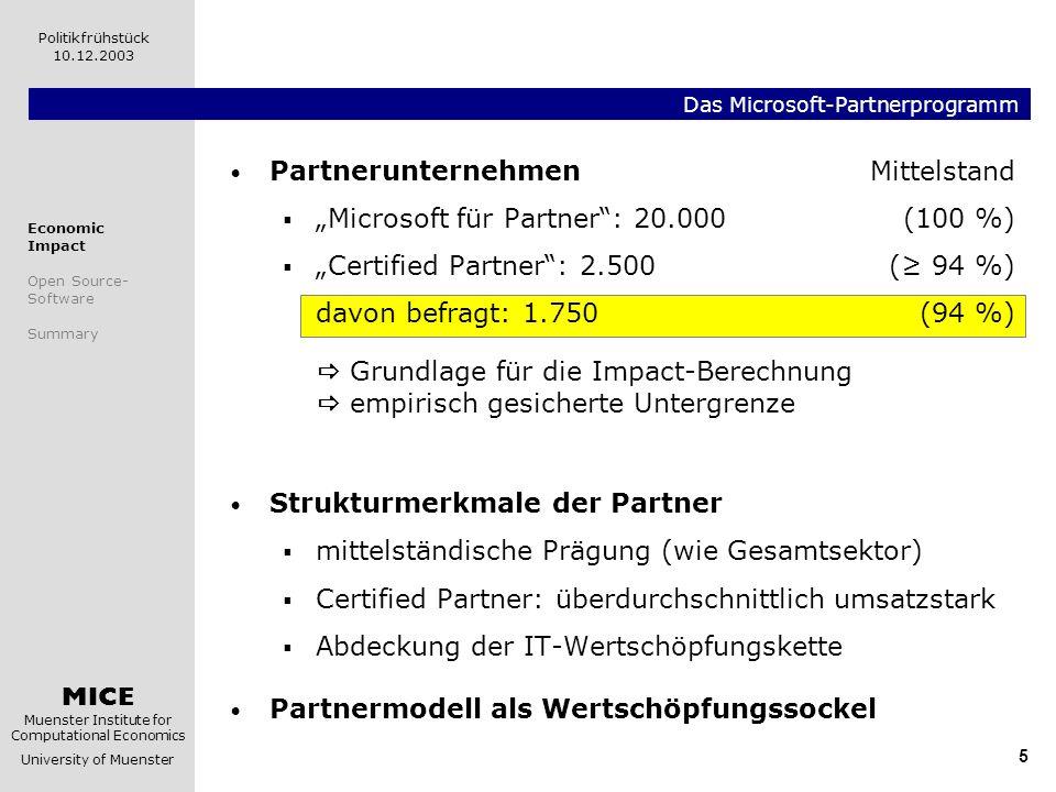 MICE Muenster Institute for Computational Economics University of Muenster Politikfrühstück 10.12.2003 5 Das Microsoft-Partnerprogramm Partnerunternehmen Microsoft für Partner: 20.000 Certified Partner: 2.500 davon befragt: 1.750 Strukturmerkmale der Partner mittelständische Prägung (wie Gesamtsektor) Certified Partner: überdurchschnittlich umsatzstark Abdeckung der IT-Wertschöpfungskette Partnermodell als Wertschöpfungssockel Mittelstand (100 %) ( 94 %) Grundlage für die Impact-Berechnung empirisch gesicherte Untergrenze Economic Impact Open Source- Software Summary