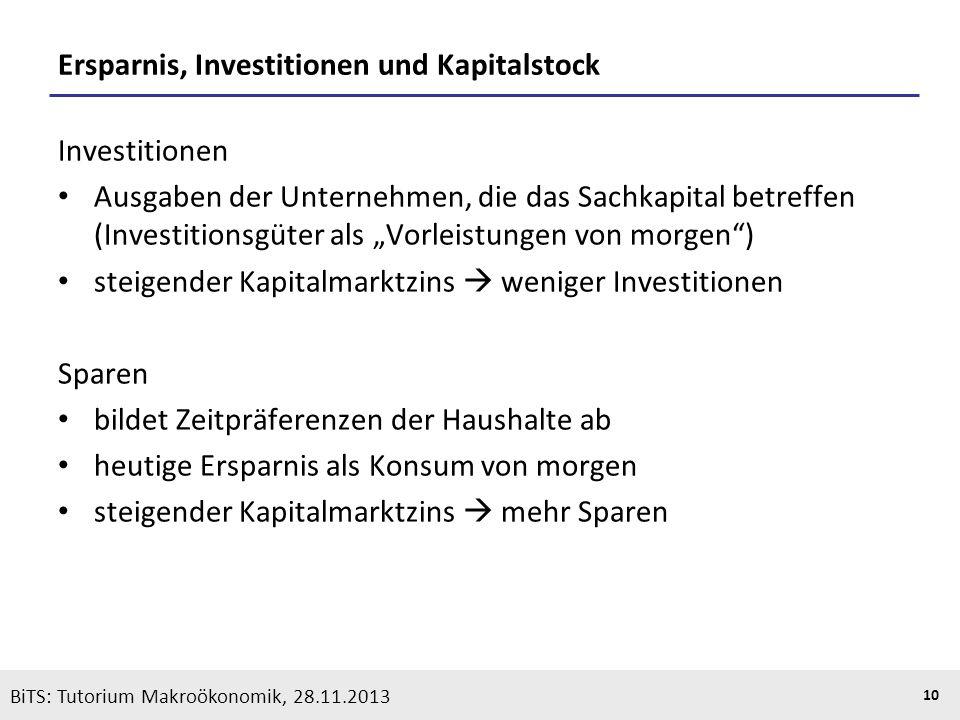 KOOTHS | BiTS: Makroökonomik WS 2013/2014, Fassung 1 10 BiTS: Tutorium Makroökonomik, 28.11.2013 Ersparnis, Investitionen und Kapitalstock Investition