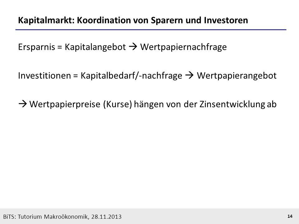 KOOTHS | BiTS: Makroökonomik WS 2013/2014, Fassung 1 14 BiTS: Tutorium Makroökonomik, 28.11.2013 Kapitalmarkt: Koordination von Sparern und Investoren