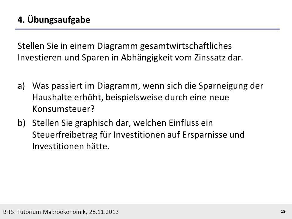KOOTHS | BiTS: Makroökonomik WS 2013/2014, Fassung 1 19 BiTS: Tutorium Makroökonomik, 28.11.2013 4. Übungsaufgabe Stellen Sie in einem Diagramm gesamt