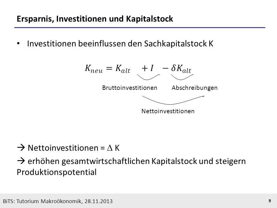 KOOTHS | BiTS: Makroökonomik WS 2013/2014, Fassung 1 9 BiTS: Tutorium Makroökonomik, 28.11.2013 Ersparnis, Investitionen und Kapitalstock Bruttoinvest
