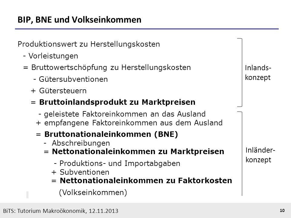 KOOTHS | BiTS: Makroökonomik WS 2013/2014, Fassung 1 10 BiTS: Tutorium Makroökonomik, 12.11.2013 BIP, BNE und Volkseinkommen Produktionswert zu Herste