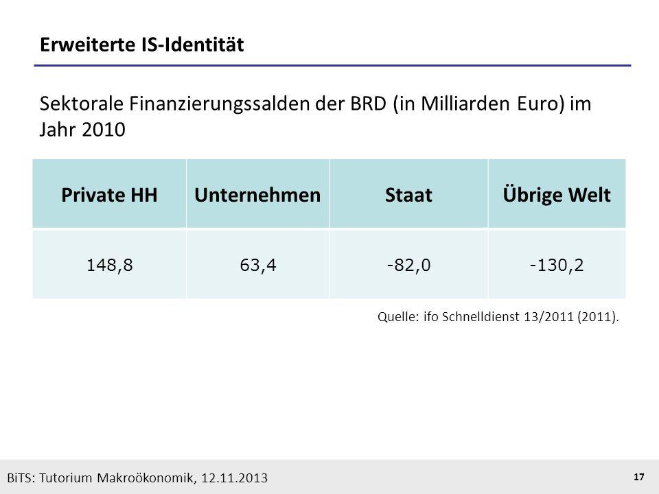 KOOTHS | BiTS: Makroökonomik WS 2013/2014, Fassung 1 17 BiTS: Tutorium Makroökonomik, 12.11.2013 Erweiterte IS-Identität Sektorale Finanzierungssalden