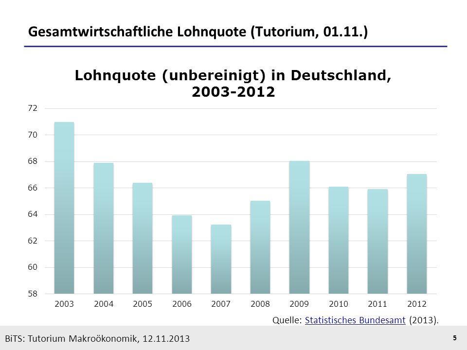 KOOTHS | BiTS: Makroökonomik WS 2013/2014, Fassung 1 5 BiTS: Tutorium Makroökonomik, 12.11.2013 Gesamtwirtschaftliche Lohnquote (Tutorium, 01.11.) Que