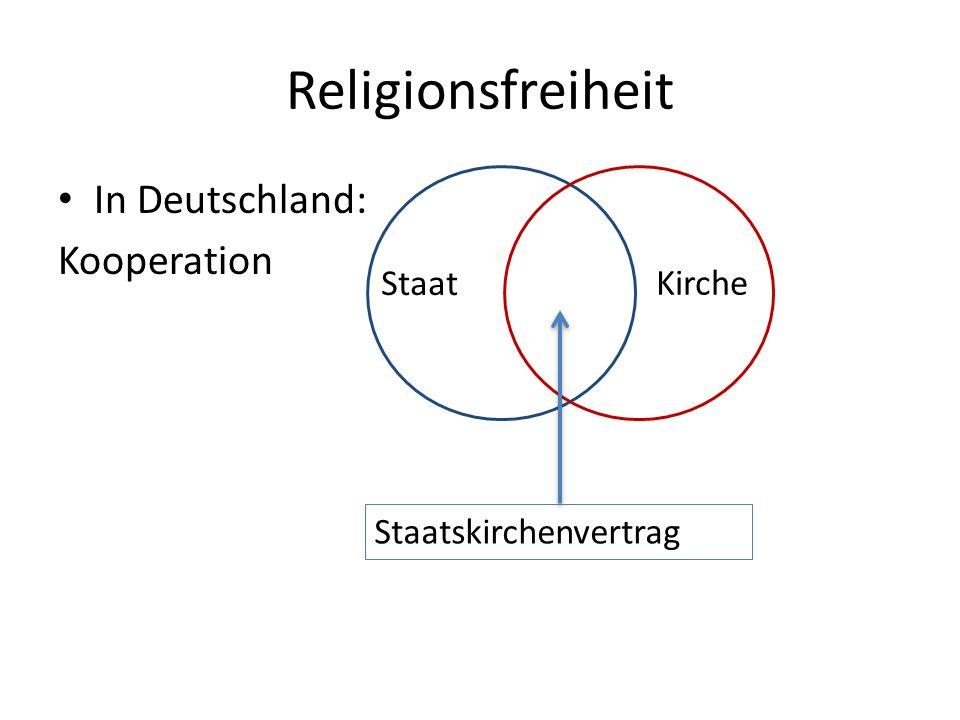 Religionsfreiheit In Deutschland: Kooperation Kirche Staat Staatskirchenvertrag