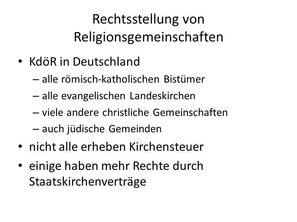 Rechtsstellung von Religionsgemeinschaften KdöR in Deutschland – alle römisch-katholischen Bistümer – alle evangelischen Landeskirchen – viele andere
