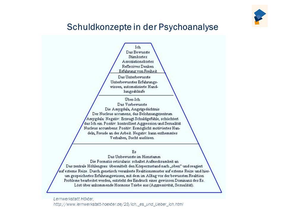 Schuldkonzepte in der Psychoanalyse Lernwerkstatt Höxter, http://www.lernwerkstatt-hoexter.de/23/ich,_es_und_Ueber_ich.html