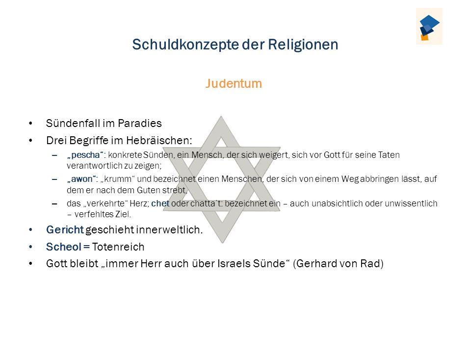 Schuldkonzepte der Religionen Sündenfall im Paradies Drei Begriffe im Hebräischen: – pescha: konkrete Sünden, ein Mensch, der sich weigert, sich vor G