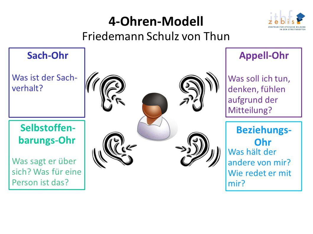4-Ohren-Modell Friedemann Schulz von Thun Sach-Ohr Appell-Ohr Selbstoffen- barungs-Ohr Beziehungs- Ohr Was ist der Sach- verhalt? Was soll ich tun, de