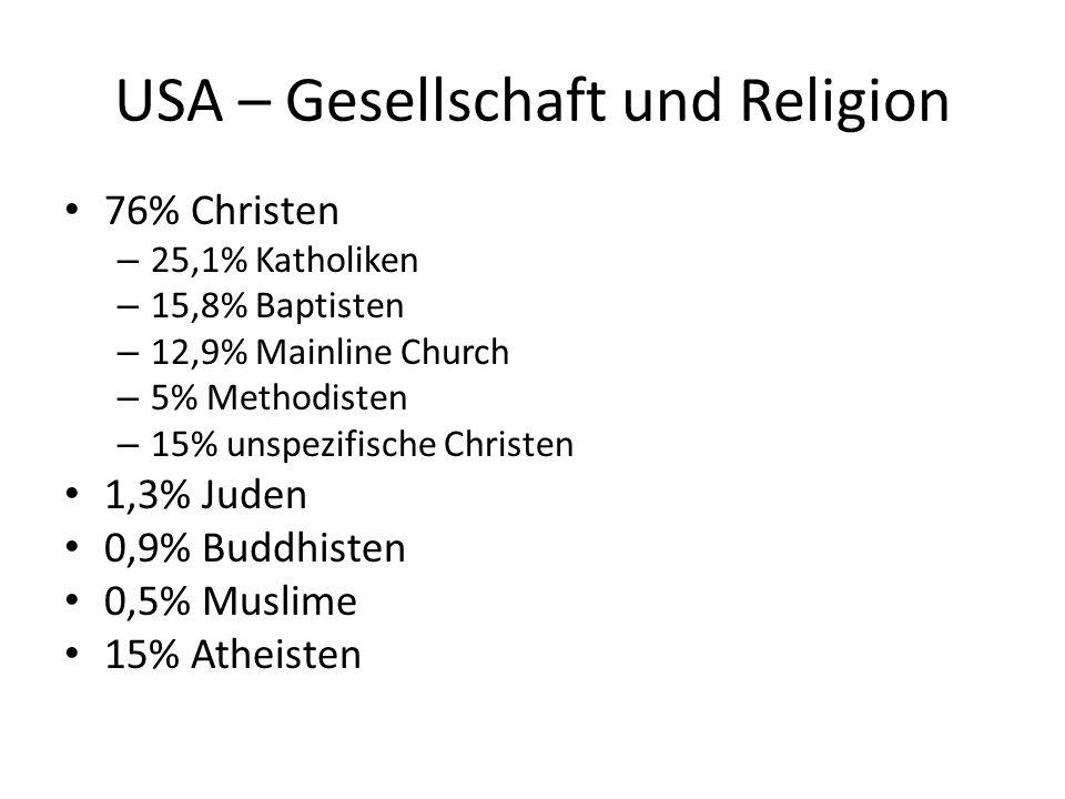 USA – Gesellschaft und Religion 76% Christen – 25,1% Katholiken – 15,8% Baptisten – 12,9% Mainline Church – 5% Methodisten – 15% unspezifische Christe
