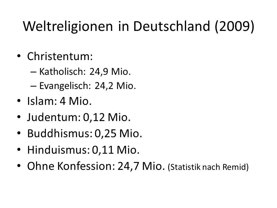 Weltreligionen in Deutschland (2009) Christentum: – Katholisch: 24,9 Mio. – Evangelisch: 24,2 Mio. Islam: 4 Mio. Judentum: 0,12 Mio. Buddhismus: 0,25